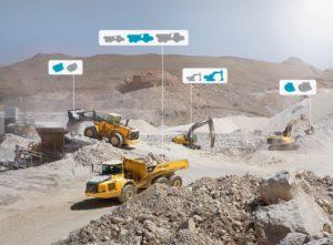 I tre strumenti di controllo del TCO che ogni cliente Volvo dovrebbe conoscere Volvo TCO servizi